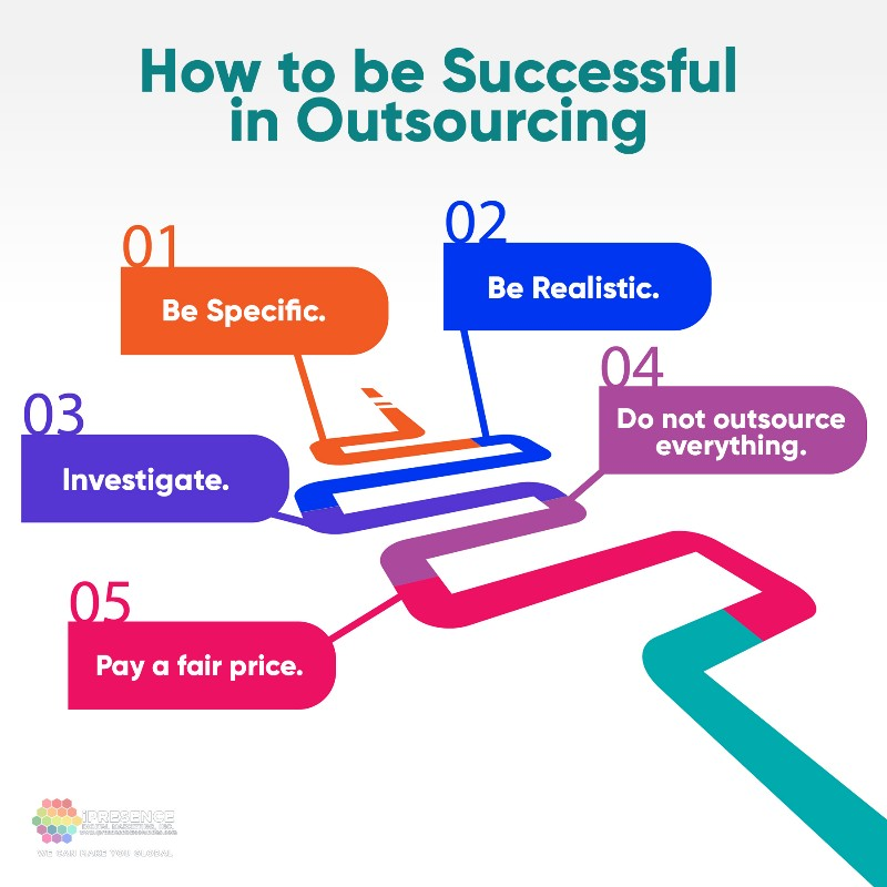 How-to-be-Successful-in-Outsourcing
