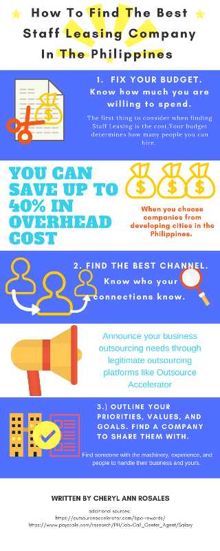 Infographic-How-To-Find-The-Best-Staff-Leasing-Company-In-The-Philippines