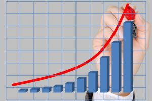 increasing market