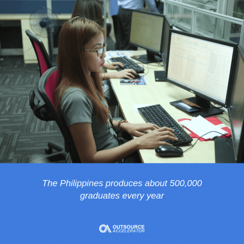 Wages in the Philippines