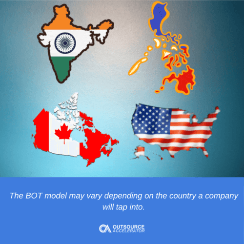 BOT model in outsourcing countries