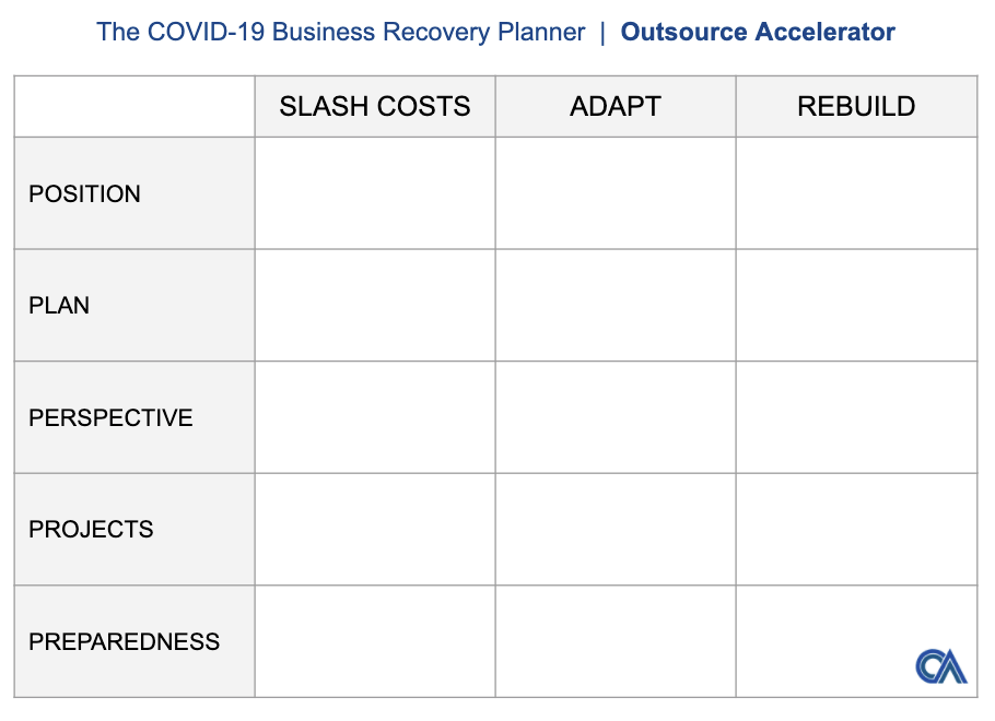 Outsource Accelerator COVID Business Recovery Planner