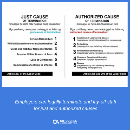 Employers can legally terminate and lay-off staff for just and authorized causes even during ECQ, MECQ and GCQ.