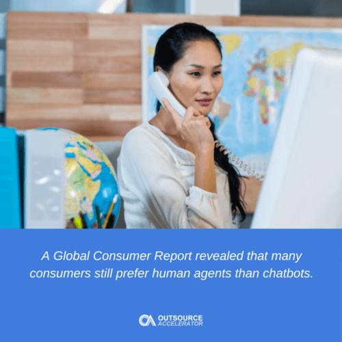 Consumers still prefer human agents than chatbots.