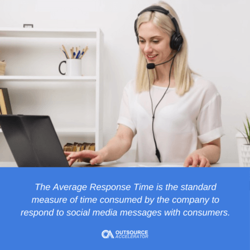 What is the Average Response Time?