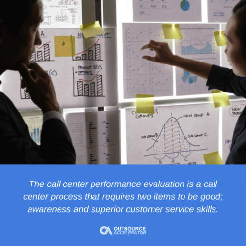 What is Call Center Performance Evaluation
