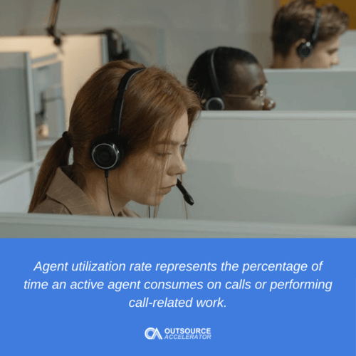 What is the Agent Utilization Rate