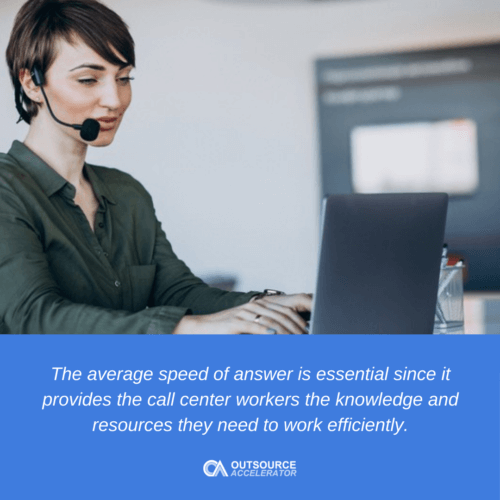 What is the Average Speed of Answer