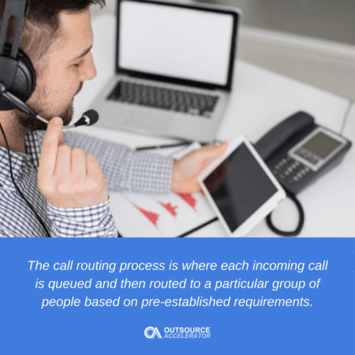 What is the Call Routing Process?