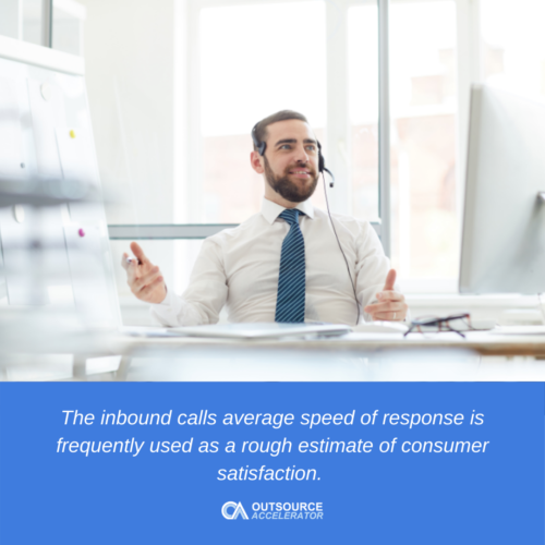 Importance of inbound calls average speed of response
