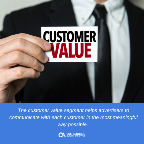 Importance of customer value segmentation