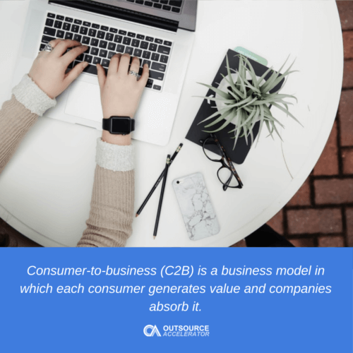 What is a consumer-to-business?