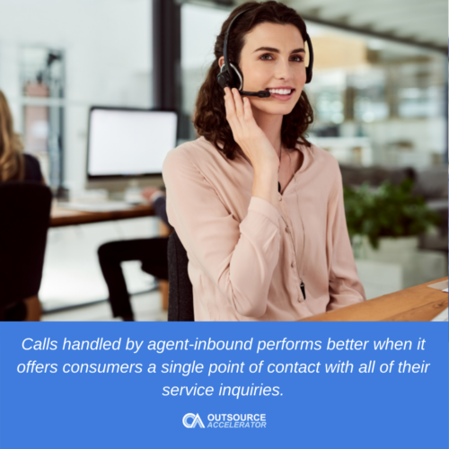 What are calls handled by agent-inbound?