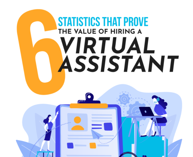Six statistics that prove the value of hiring a virtual assistant