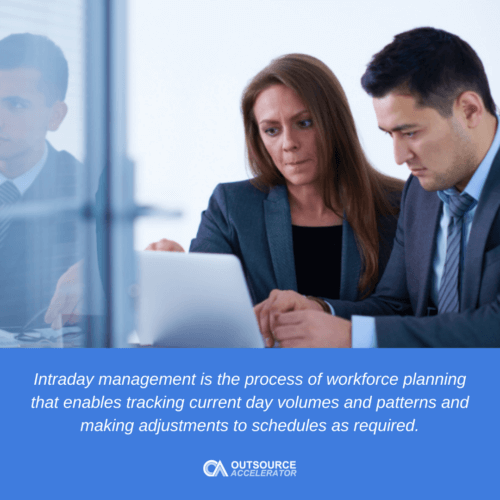 What is intraday management