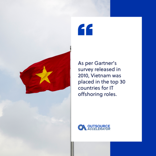 a flag of Vietnam